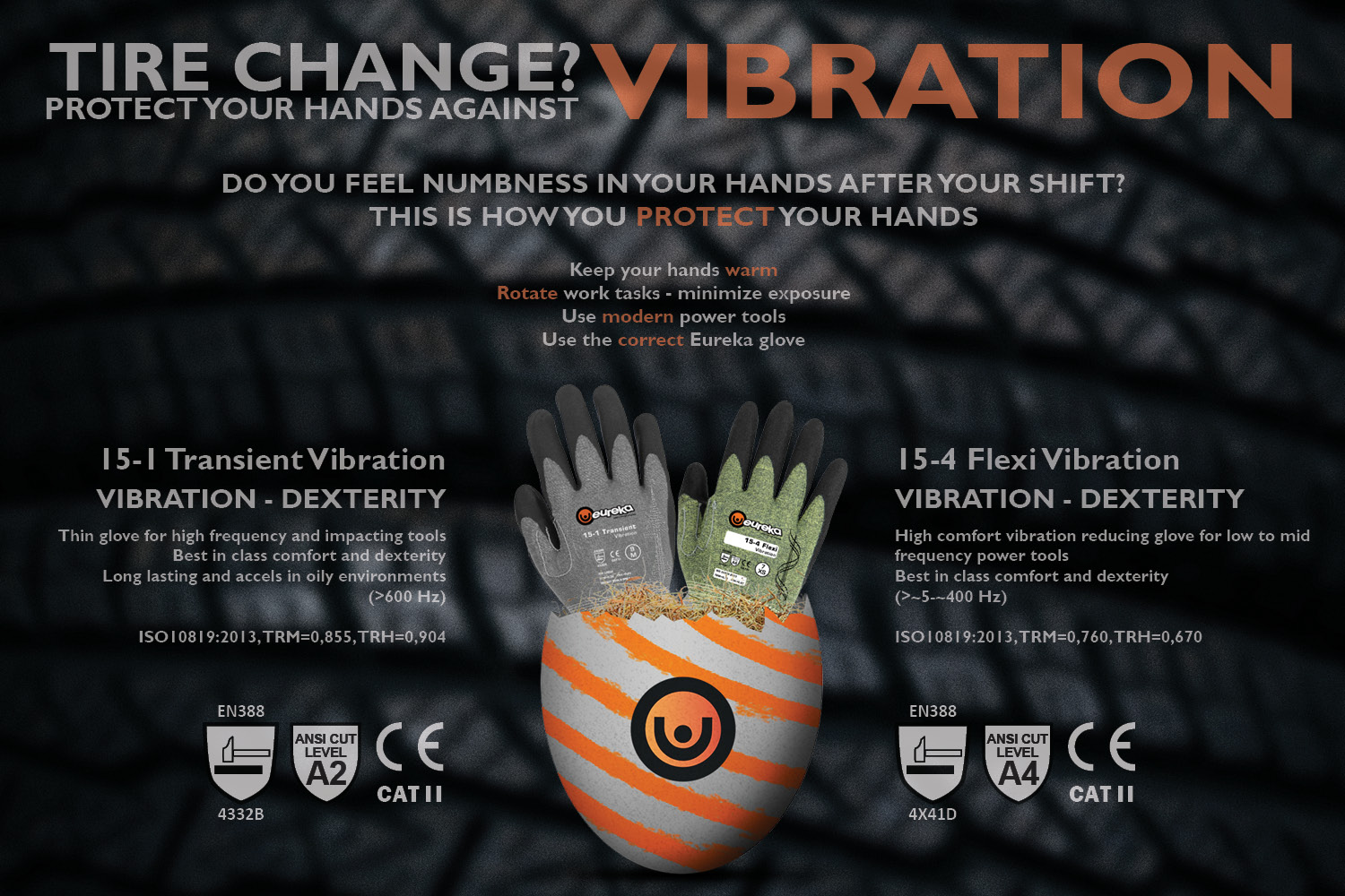 Tire Change Vibration